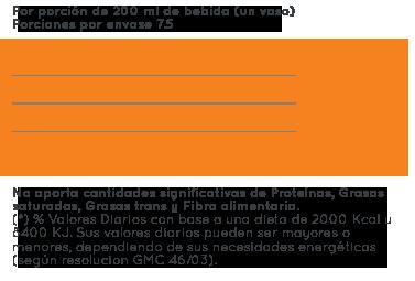 informacion nutricional naranja