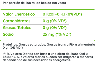 información nutricional gaseosa Citrus