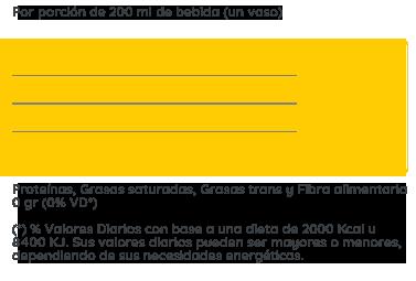 información nutricional gaseosa Pomelo